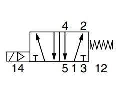 P2LBXN12ESHDDN  5/2 SOL-SPRING EXT SUPPLY