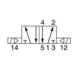 P2LBX512EENXB549  G1/4 5/2 SOL-SOL 15MM 24VDC