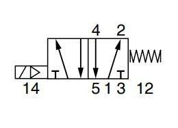 5/2 VALVE G1/4 EL/SPRING 24VDC