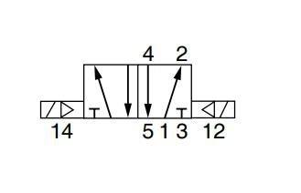 5/2 VALVE G1/2 EL/EL 24VDC